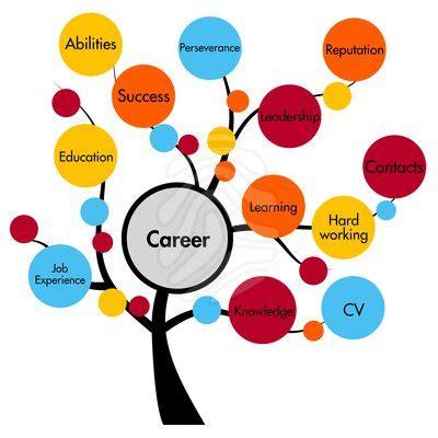 Importance of mentorship in nursing essay